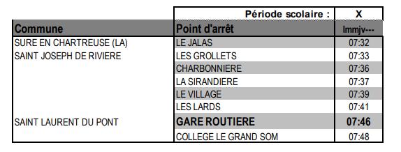 7000-arret-st-laurent-du-pont-7h46.PNG