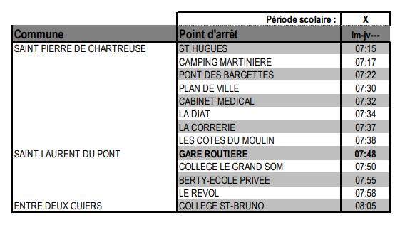 7000-arret-st-laurent-du-pont.PNG