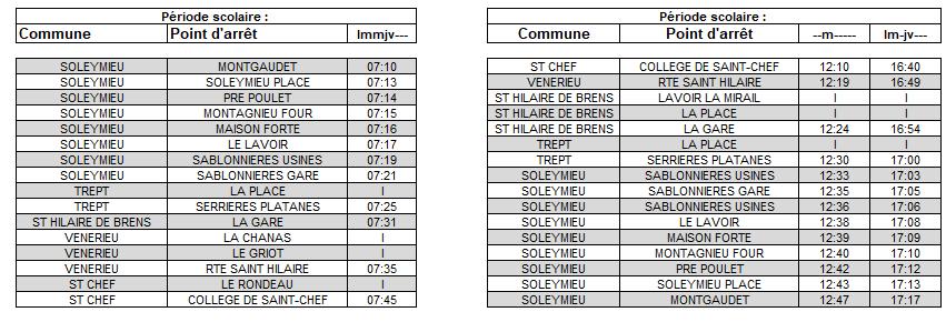 l-scf01-au-7-12-2020.PNG