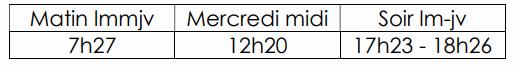 travaux-1982-au-12-04-2021.PNG